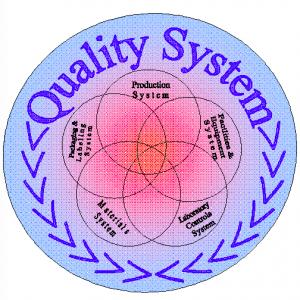 Certification d'évaluation, EFQM